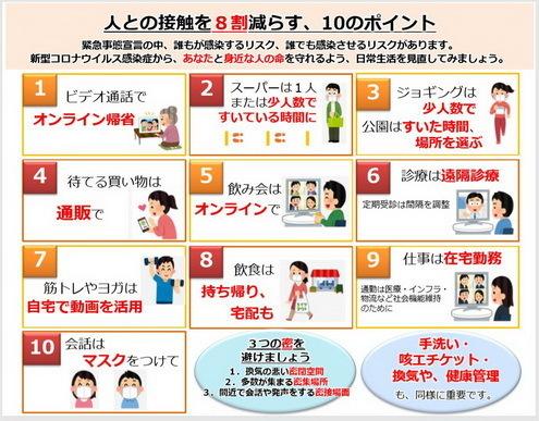 10のポイント.JPG